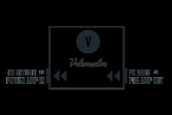 Volenuator - How it works?